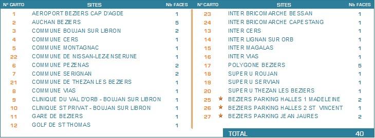 liste-réseau-23